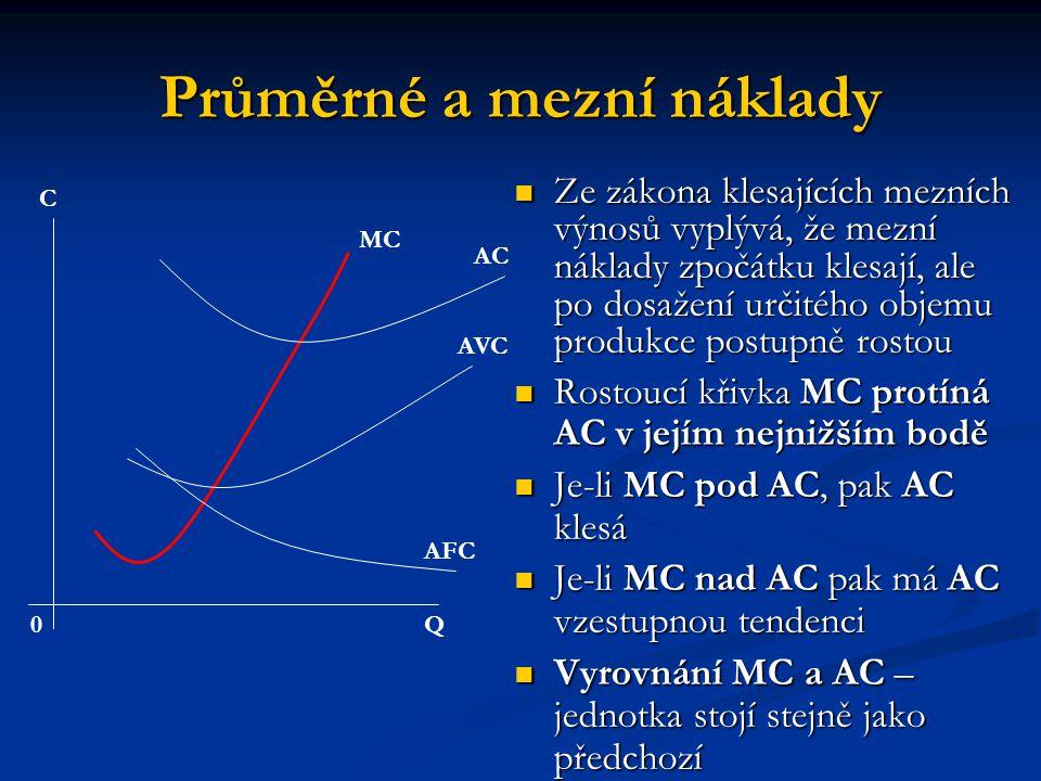 Monopol Opak dokonalé konkurence Opak dokonalé konkurence Na trhu se nachází jen jeden prodávající, jehož výrobek nemá žádné substituty.