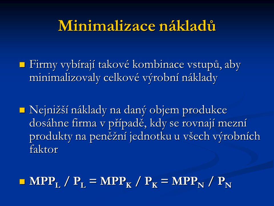 Minimalizace nákladů Firmy vybírají takové kombinace vstupů, aby minimalizovaly celkové výrobní náklady Firmy vybírají takové kombinace vstupů, aby mi