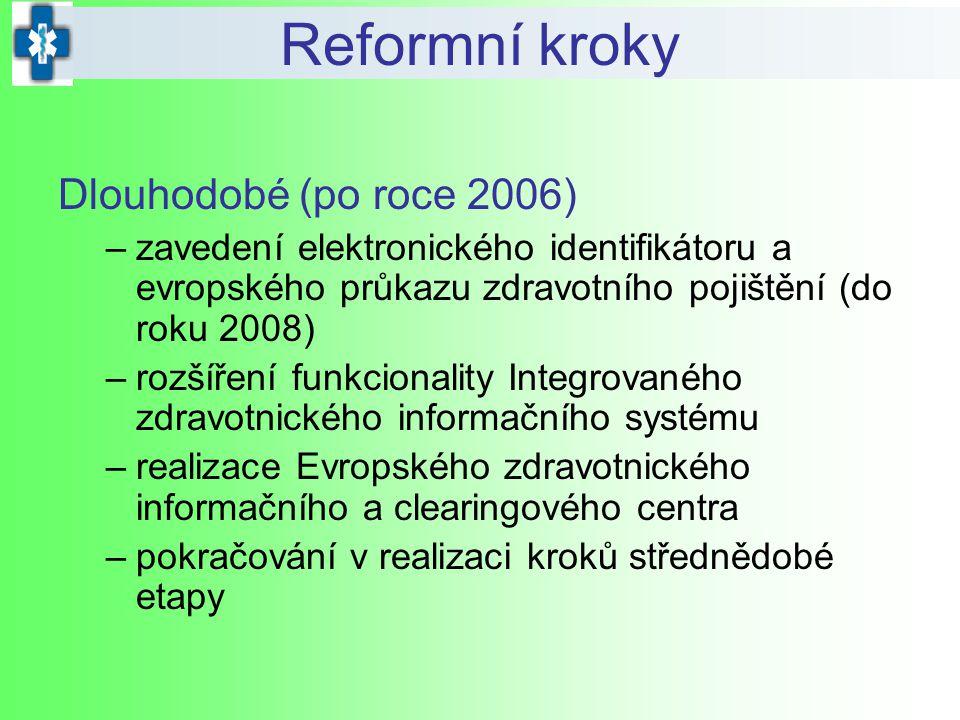 Dlouhodobé (po roce 2006) –zavedení elektronického identifikátoru a evropského průkazu zdravotního pojištění (do roku 2008) –rozšíření funkcionality I