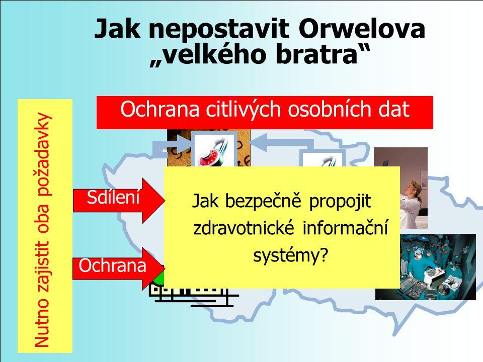 """Jak nepostavit Orwelova """"velkého bratra"""" Ochrana citlivých osobních dat Jak bezpečně propojit zdravotnické informační systémy? Sdílení Ochrana Nutno z"""
