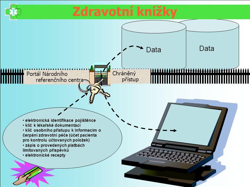 Data Zdravotní knížky elektronická identifikace pojištěnce klíč k lékařské dokumentaci klíč osobního přístupu k informacím o čerpání zdravotní péče (ú