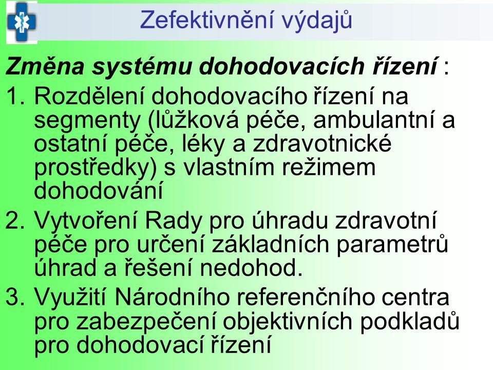 Zefektivnění výdajů Změna systému dohodovacích řízení : 1.Rozdělení dohodovacího řízení na segmenty (lůžková péče, ambulantní a ostatní péče, léky a z