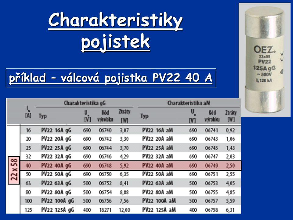 Charakteristiky pojistek příklad – válcová pojistka PV22 40 A