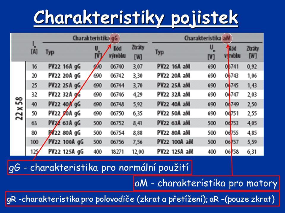 Charakteristiky pojistek gG - charakteristika pro normální použití aM - charakteristika pro motory gR -charakteristika pro polovodiče (zkrat a přetíže