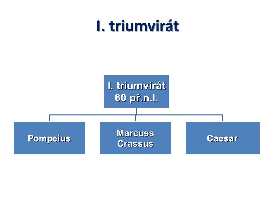 I. triumvirát 60 př.n.l. Pompeius Marcuss Crassus Caesar