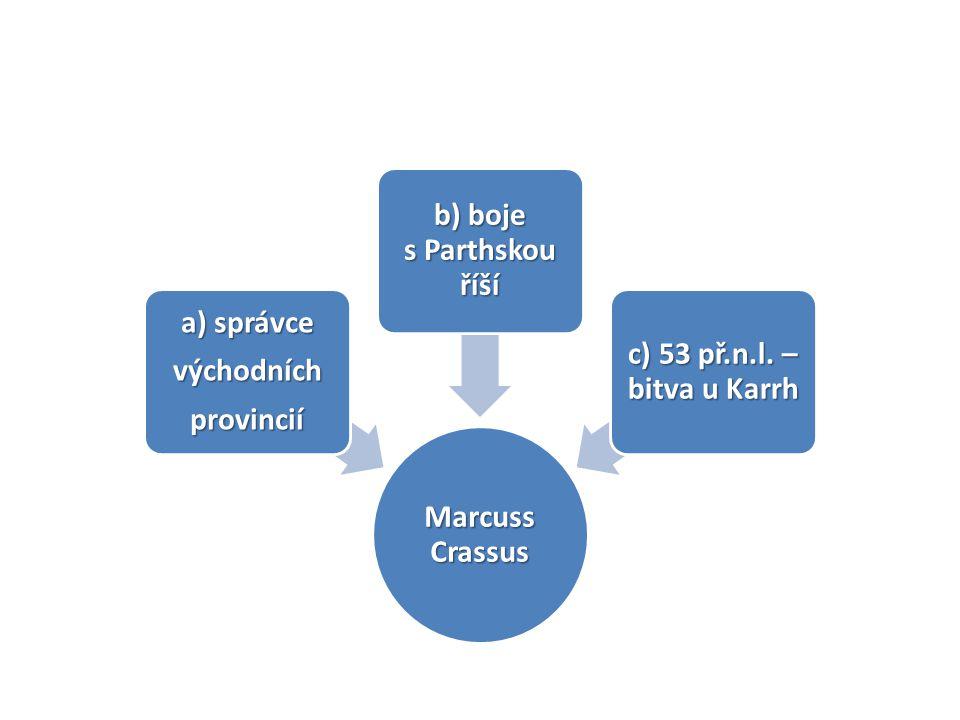 a) správce východníchprovincií b) boje s Parthskou říší c) 53 př.n.l. – bitva u Karrh