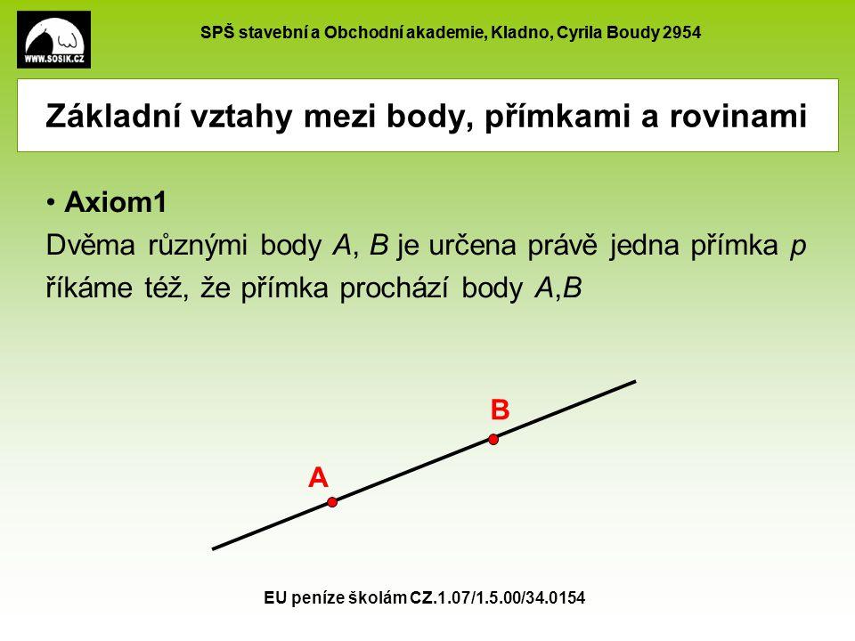SPŠ stavební a Obchodní akademie, Kladno, Cyrila Boudy 2954 EU peníze školám CZ.1.07/1.5.00/34.0154 Základní vztahy mezi body, přímkami a rovinami Axiom1 Dvěma různými body A, B je určena právě jedna přímka p říkáme též, že přímka prochází body A,B A B