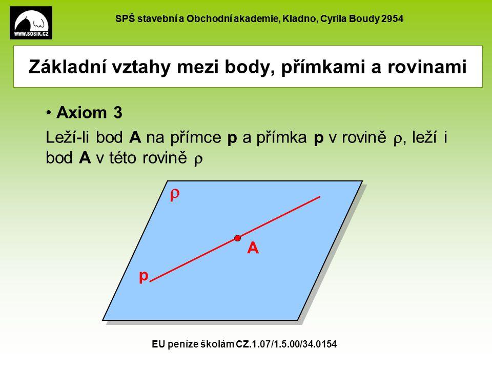 SPŠ stavební a Obchodní akademie, Kladno, Cyrila Boudy 2954 EU peníze školám CZ.1.07/1.5.00/34.0154 Základní vztahy mezi body, přímkami a rovinami Axiom 3 Leží-li bod A na přímce p a přímka p v rovině , leží i bod A v této rovině  A p 