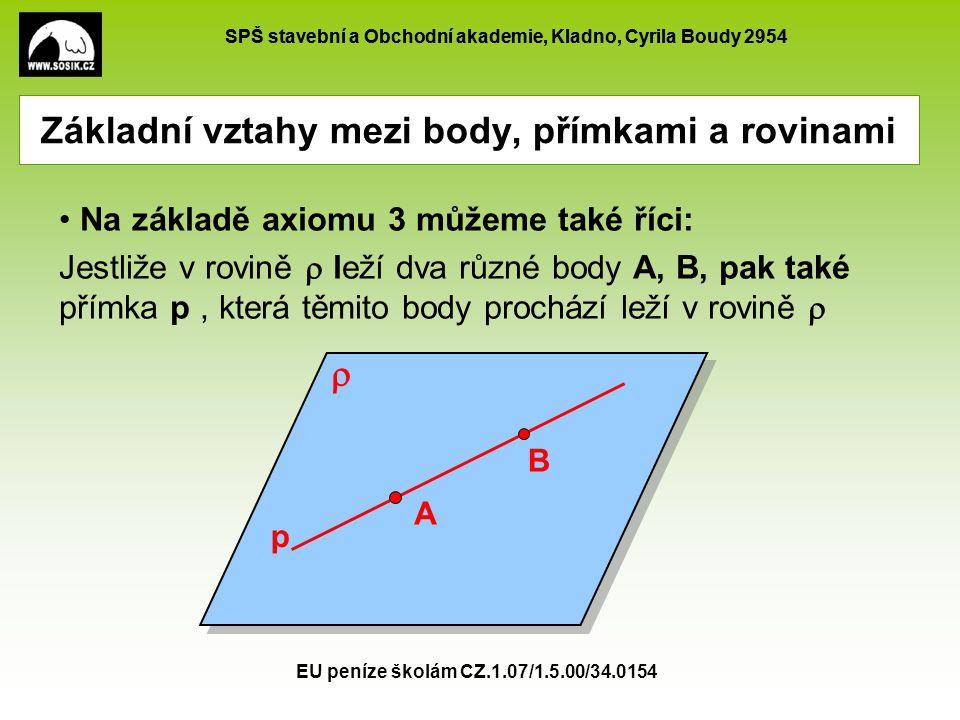 SPŠ stavební a Obchodní akademie, Kladno, Cyrila Boudy 2954 EU peníze školám CZ.1.07/1.5.00/34.0154 Základní vztahy mezi body, přímkami a rovinami Na