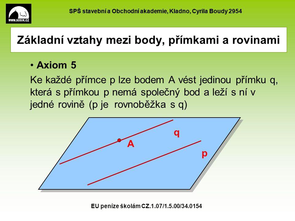 SPŠ stavební a Obchodní akademie, Kladno, Cyrila Boudy 2954 EU peníze školám CZ.1.07/1.5.00/34.0154 Základní vztahy mezi body, přímkami a rovinami Axiom 5 Ke každé přímce p lze bodem A vést jedinou přímku q, která s přímkou p nemá společný bod a leží s ní v jedné rovině (p je rovnoběžka s q) p A q