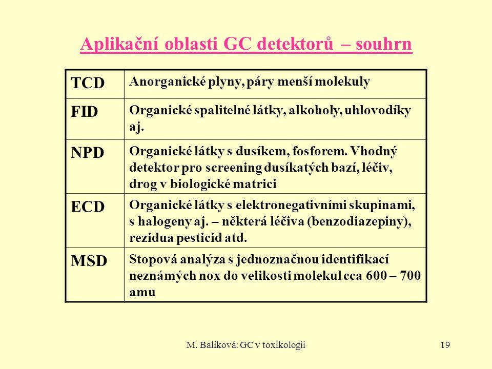 M. Balíková: GC v toxikologii19 Aplikační oblasti GC detektorů – souhrn TCD Anorganické plyny, páry menší molekuly FID Organické spalitelné látky, alk