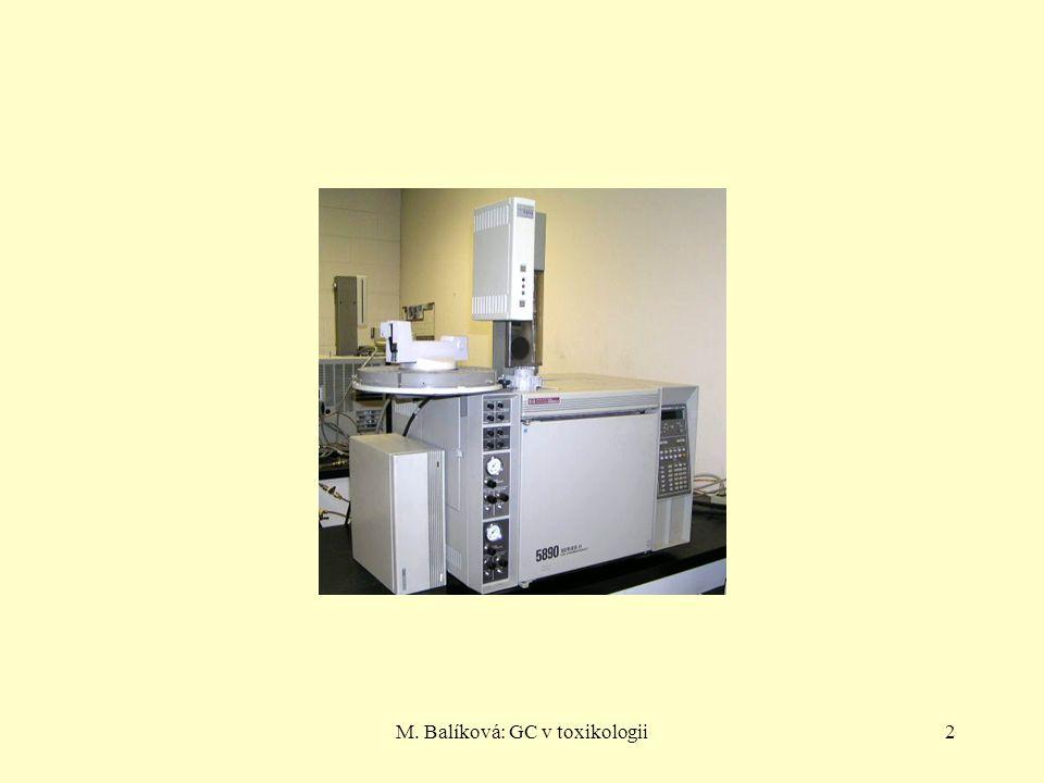 M. Balíková: GC v toxikologii2
