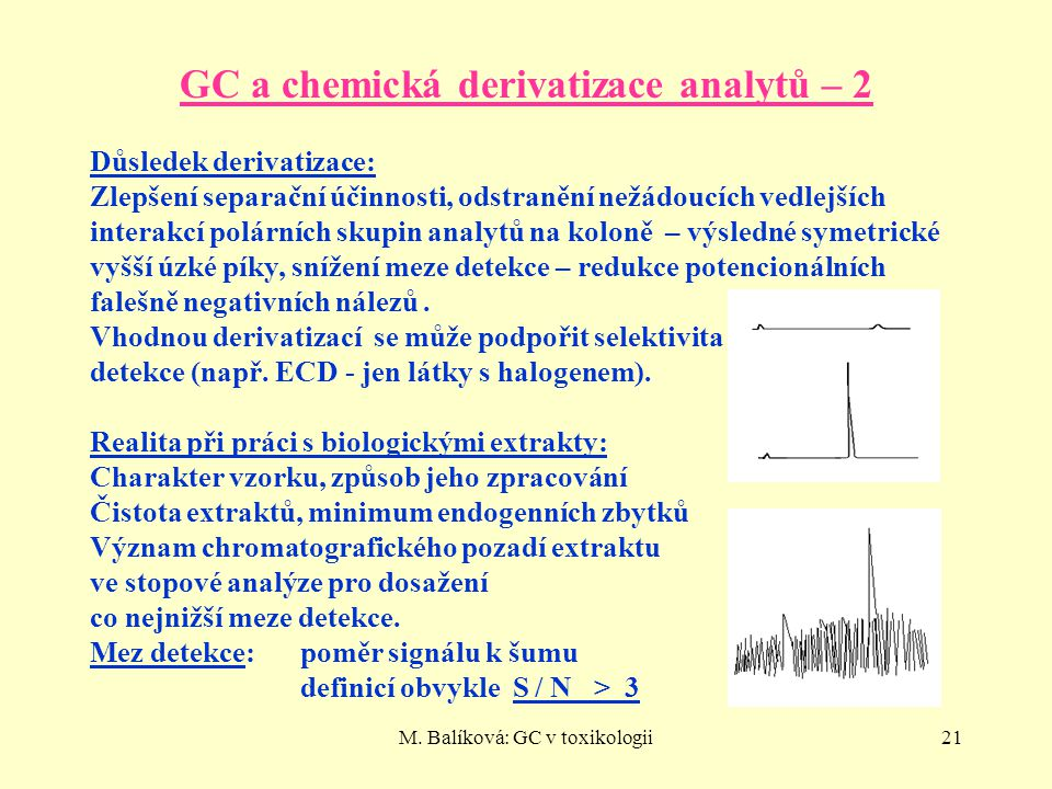 M. Balíková: GC v toxikologii21 GC a chemická derivatizace analytů – 2 Důsledek derivatizace: Zlepšení separační účinnosti, odstranění nežádoucích ved