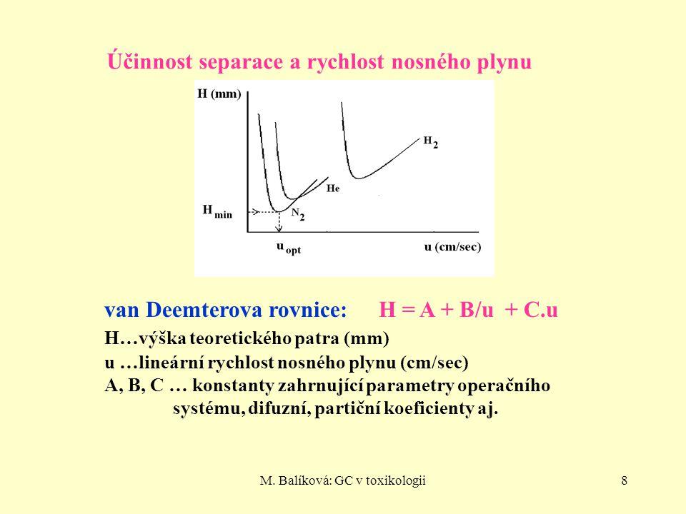 M. Balíková: GC v toxikologii8 Účinnost separace a rychlost nosného plynu van Deemterova rovnice: H = A + B/u + C.u H…výška teoretického patra (mm) u