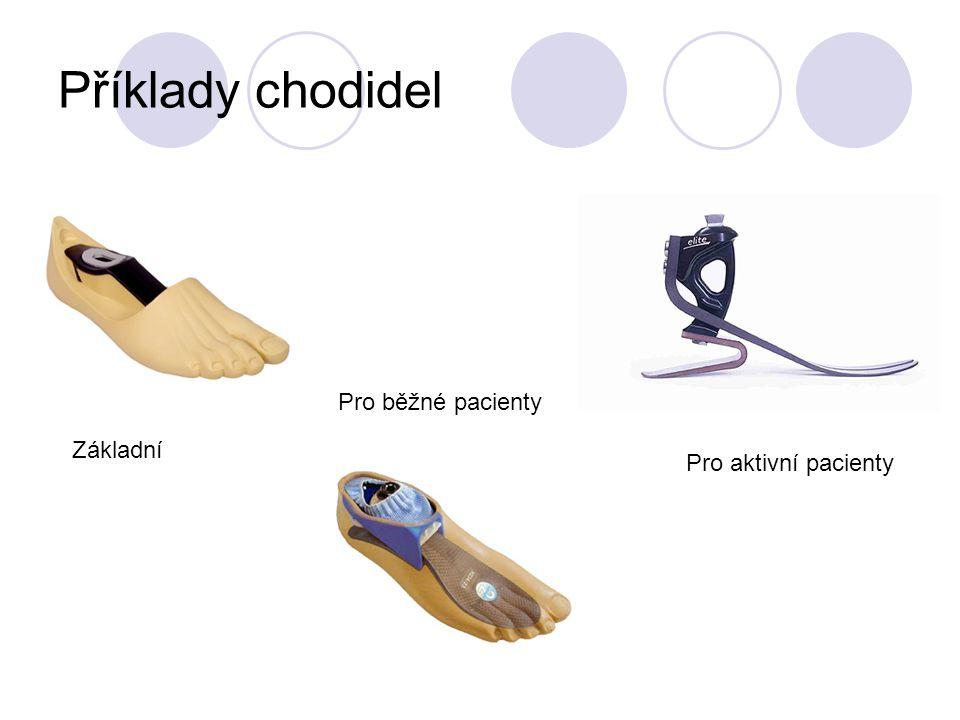 Příklady chodidel Základní Pro aktivní pacienty Pro běžné pacienty