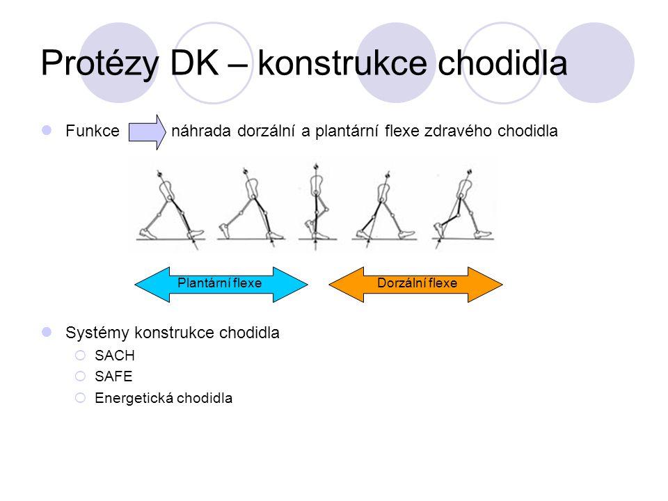 Protézy DK – konstrukce chodidla Funkce náhrada dorzální a plantární flexe zdravého chodidla Plantární flexeDorzální flexe Systémy konstrukce chodidla  SACH  SAFE  Energetická chodidla