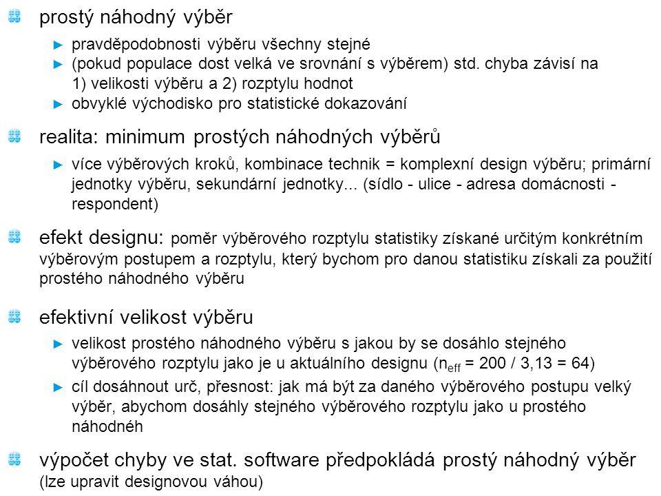 Jindřich Krejčí, 12.4. 2010 Str. 4 skupinový výběr (cluster sampling) ► opora zákl.