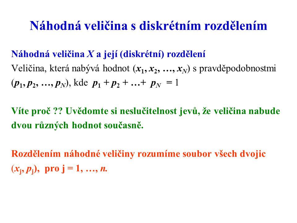 Náhodná veličina s diskrétním rozdělením Náhodná veličina X a její (diskrétní) rozdělení Veličina, která nabývá hodnot (x 1, x 2, …, x N ) s pravděpod
