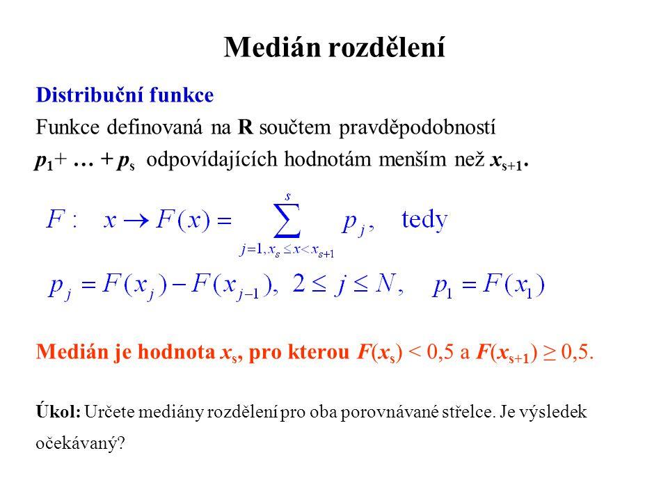 Medián rozdělení Distribuční funkce Funkce definovaná na R součtem pravděpodobností p 1 + … + p s odpovídajících hodnotám menším než x s+1. Medián je