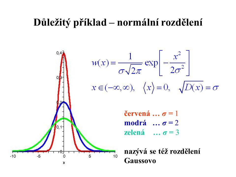 Důležitý příklad – normální rozdělení červená … σ = 1 modrá … σ = 2 zelená … σ = 3 nazývá se též rozdělení Gaussovo