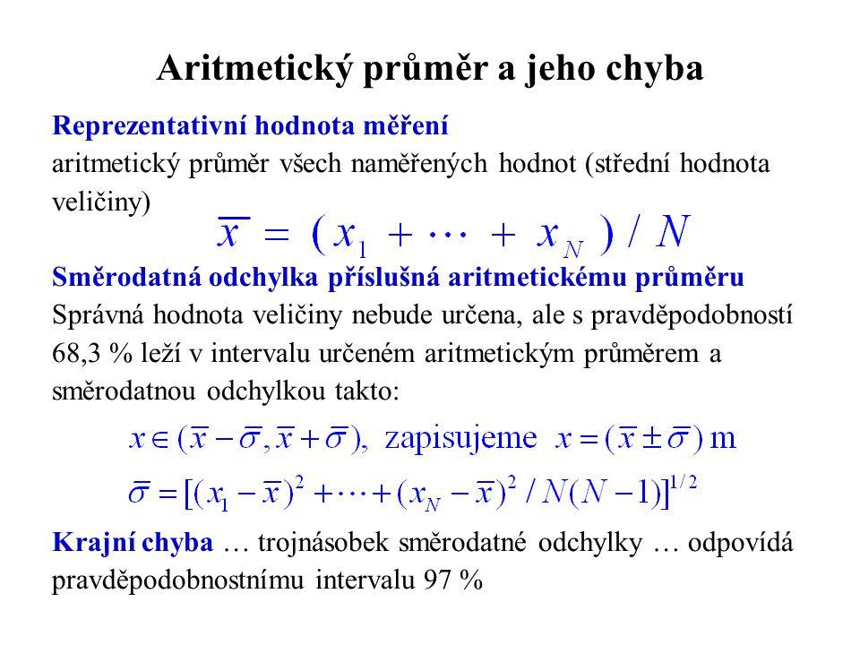 Aritmetický průměr a jeho chyba Reprezentativní hodnota měření aritmetický průměr všech naměřených hodnot (střední hodnota veličiny) Směrodatná odchyl