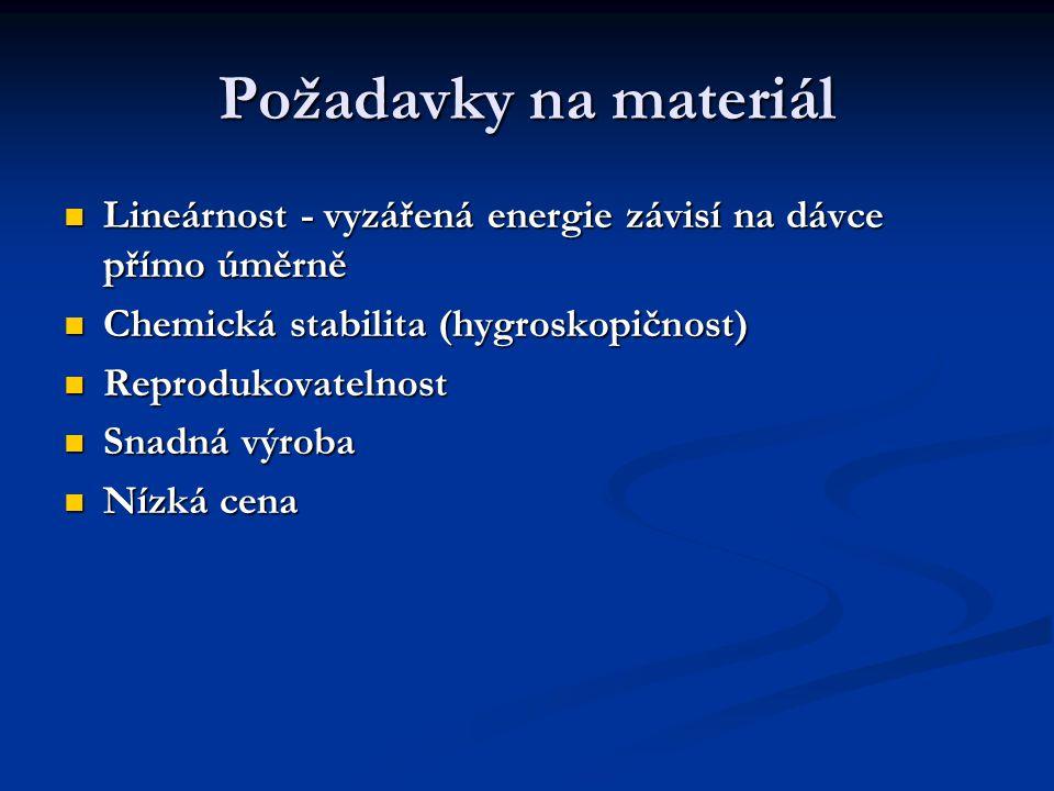Požadavky na materiál Lineárnost - vyzářená energie závisí na dávce přímo úměrně Lineárnost - vyzářená energie závisí na dávce přímo úměrně Chemická s