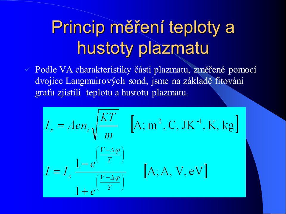 Princip měření teploty a hustoty plazmatu Podle VA charakteristiky části plazmatu, změřené pomocí dvojice Langmuirových sond, jsme na základě fitování