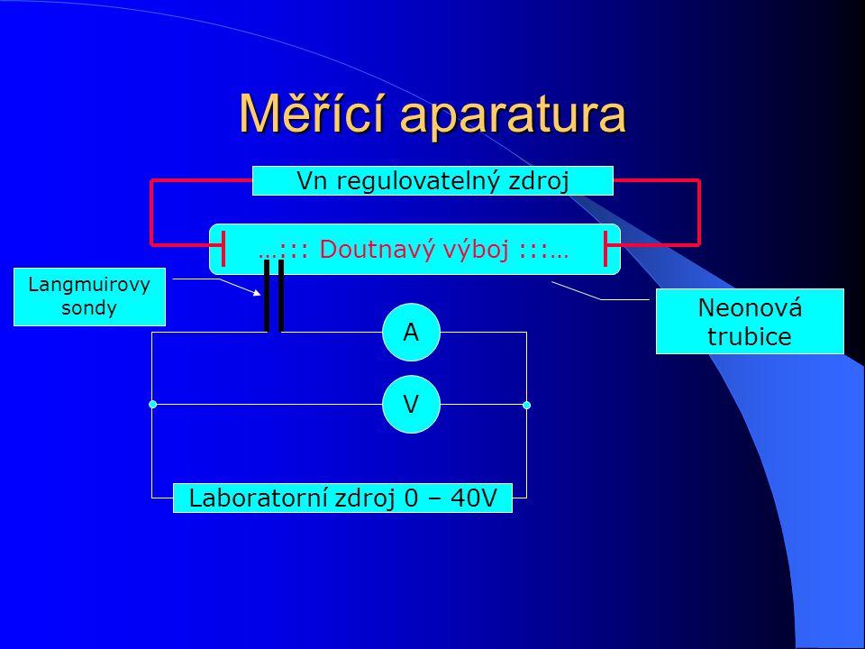 Aparatura v reálu Neonová nízkotlaká trubice Voltmetr Mikroampérmetr Laboratorní zdroj Langmuirovy sondy