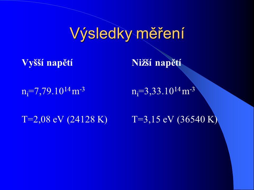 Výsledky měření Vyšší napětí n i =7,79.10 14 m -3 T=2,08 eV (24128 K) Nižší napětí n i =3,33.10 14 m -3 T=3,15 eV (36540 K)