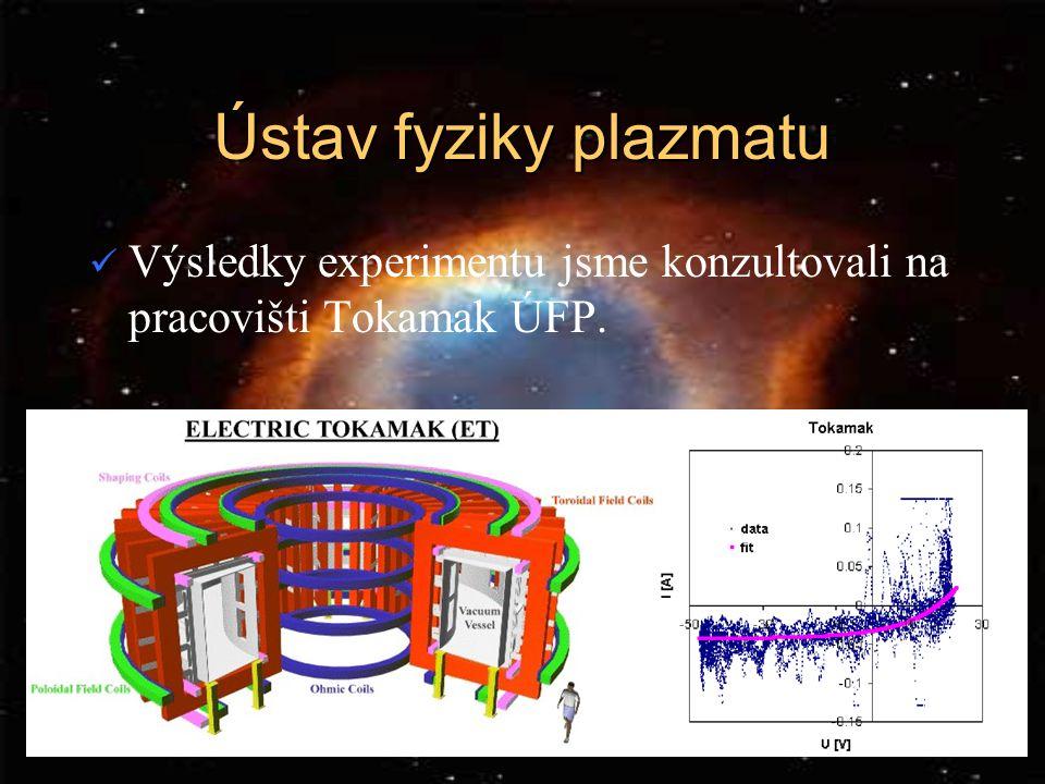 Ústav fyziky plazmatu Výsledky experimentu jsme konzultovali na pracovišti Tokamak ÚFP.
