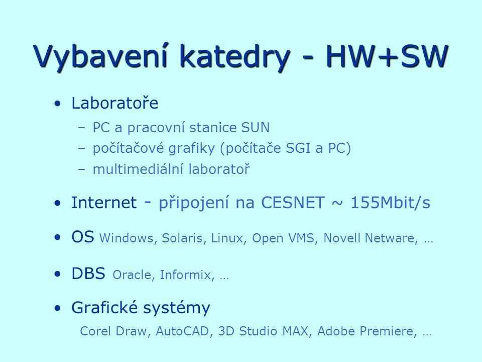 Vybavení katedry - HW+SW Laboratoře –PC a pracovní stanice SUN –počítačové grafiky (počítače SGI a PC) –multimediální laboratoř Internet - připojení na CESNET ~ 155Mbit/s OS Windows, Solaris, Linux, Open VMS, Novell Netware, … DBS Oracle, Informix, … Grafické systémy Corel Draw, AutoCAD, 3D Studio MAX, Adobe Premiere, …