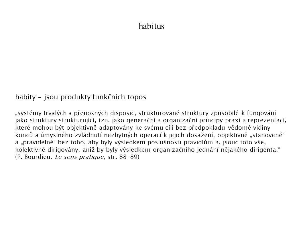 """habitus habity - jsou produkty funkčních topos """"systémy trvalých a přenosných disposic, strukturované struktury způsobilé k fungování jako struktury strukturující, tzn."""
