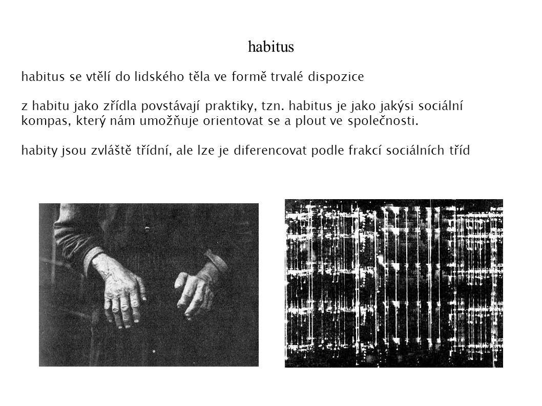 habitus habitus se vtělí do lidského těla ve formě trvalé dispozice z habitu jako zřídla povstávají praktiky, tzn.