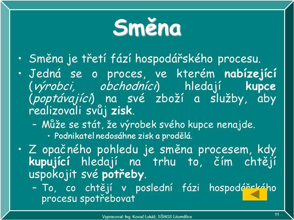 Vypracoval: Ing. Kovač Lukáš; SŠHGS Litoměřice 11 Směna Směna je třetí fází hospodářského procesu. Jedná se o proces, ve kterém nabízející (výrobci, o
