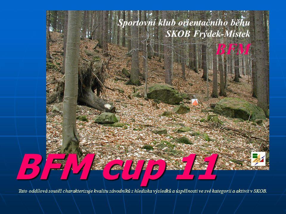 BFM cup 11 Sportovní klub orientačního běhu SKOB Frýdek-Místek BFM Tato oddílová soutěž charakterizuje kvalitu závodníků z hlediska výsledků a úspěšnosti ve své kategorii a aktivit v SKOB.