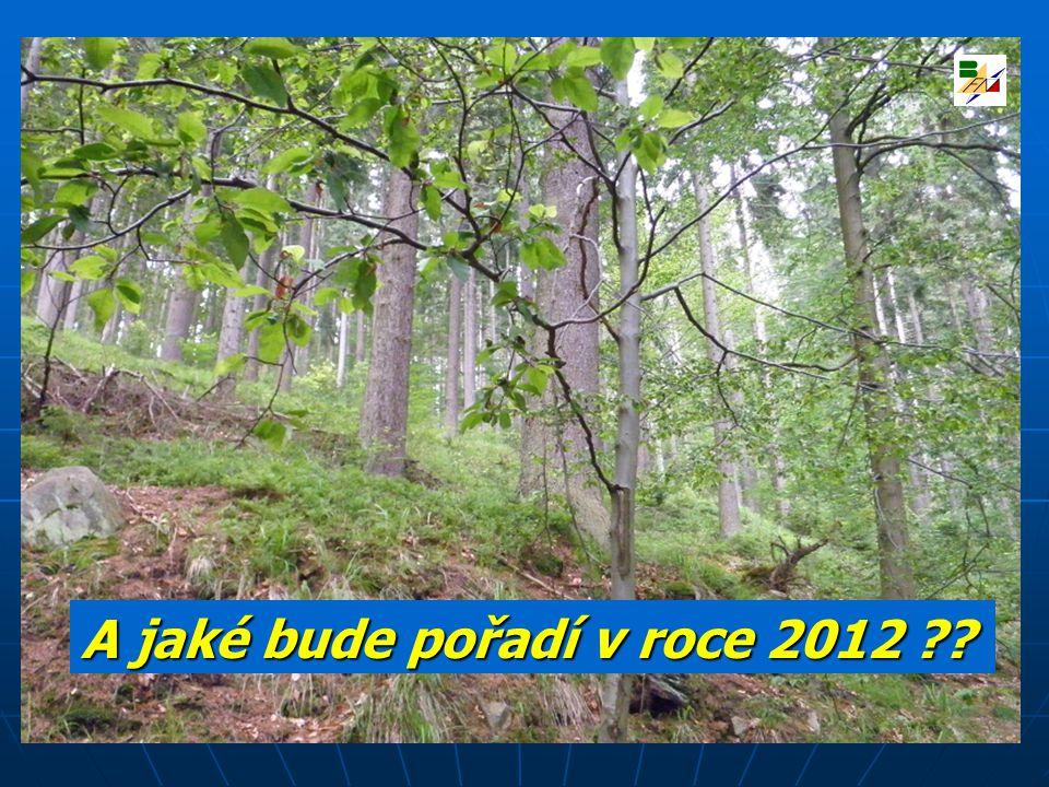 A jaké bude pořadí v roce 2012 ??