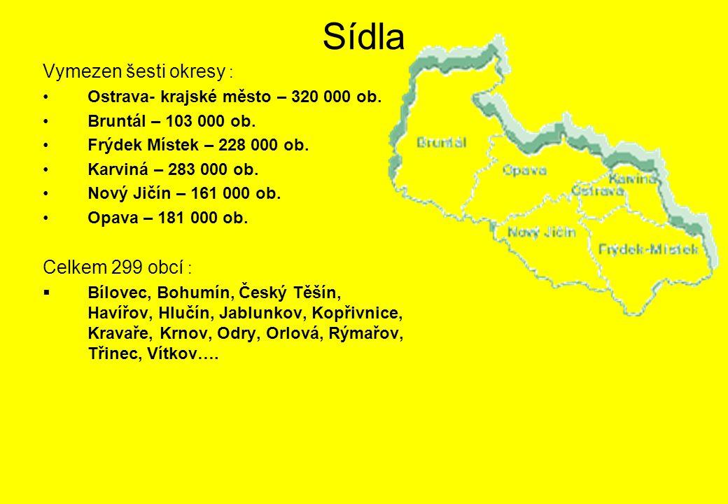 Sídla Vymezen šesti okresy : Ostrava- krajské město – 320 000 ob.