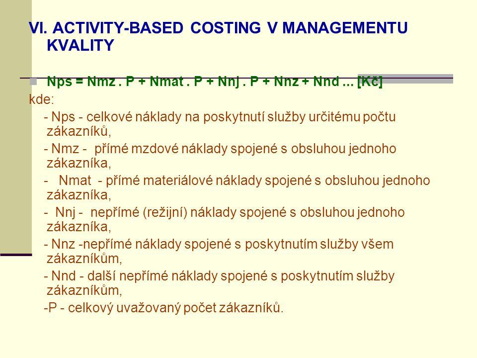 VI. ACTIVITY-BASED COSTING V MANAGEMENTU KVALITY Nps = Nmz. P + Nmat. P + Nnj. P + Nnz + Nnd... [Kč] kde: - Nps - celkové náklady na poskytnutí služby