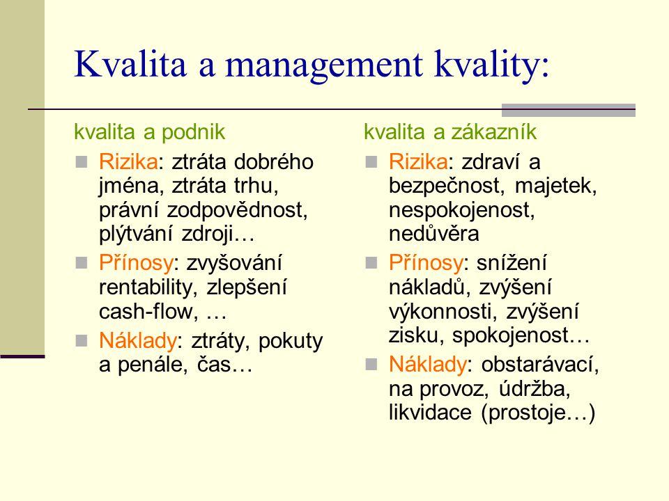 Kvalita a management kvality: kvalita a podnik Rizika: ztráta dobrého jména, ztráta trhu, právní zodpovědnost, plýtvání zdroji… Přínosy: zvyšování rentability, zlepšení cash-flow, … Náklady: ztráty, pokuty a penále, čas… kvalita a zákazník Rizika: zdraví a bezpečnost, majetek, nespokojenost, nedůvěra Přínosy: snížení nákladů, zvýšení výkonnosti, zvýšení zisku, spokojenost… Náklady: obstarávací, na provoz, údržba, likvidace (prostoje…)