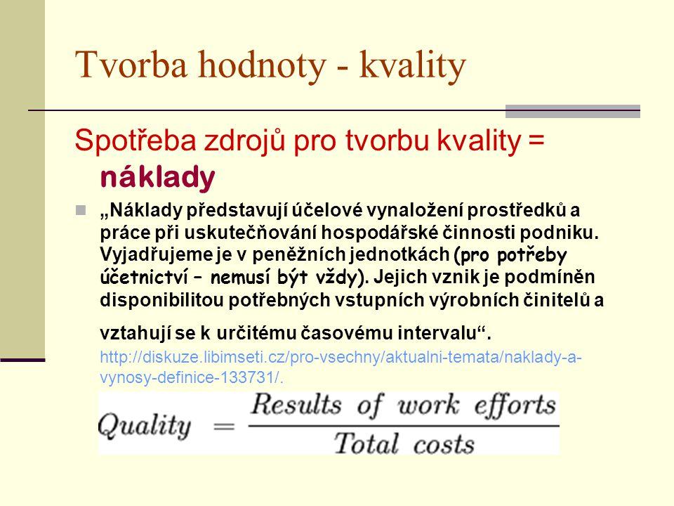 """Tvorba hodnoty - kvality Spotřeba zdrojů pro tvorbu kvality = náklady """"Náklady představují účelové vynaložení prostředků a práce při uskutečňování hospodářské činnosti podniku."""