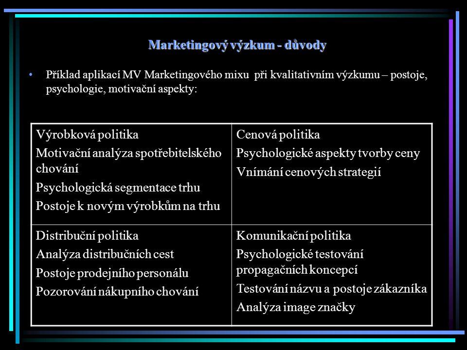 Marketingový výzkum - důvody Příklad aplikací MV Marketingového mixu při kvalitativním výzkumu – postoje, psychologie, motivační aspekty: Výrobková po