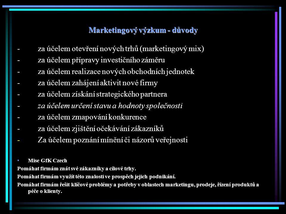 Marketingový výzkum - důvody - za účelem otevření nových trhů (marketingový mix) - za účelem přípravy investičního záměru - za účelem realizace nových