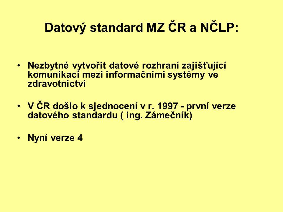 Datový standard MZ ČR a NČLP: Nezbytné vytvořit datové rozhraní zajišťující komunikaci mezi informačními systémy ve zdravotnictví V ČR došlo k sjednoc