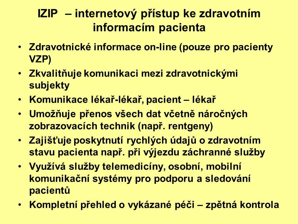 IZIP – internetový přístup ke zdravotním informacím pacienta Zdravotnické informace on-line (pouze pro pacienty VZP) Zkvalitňuje komunikaci mezi zdrav