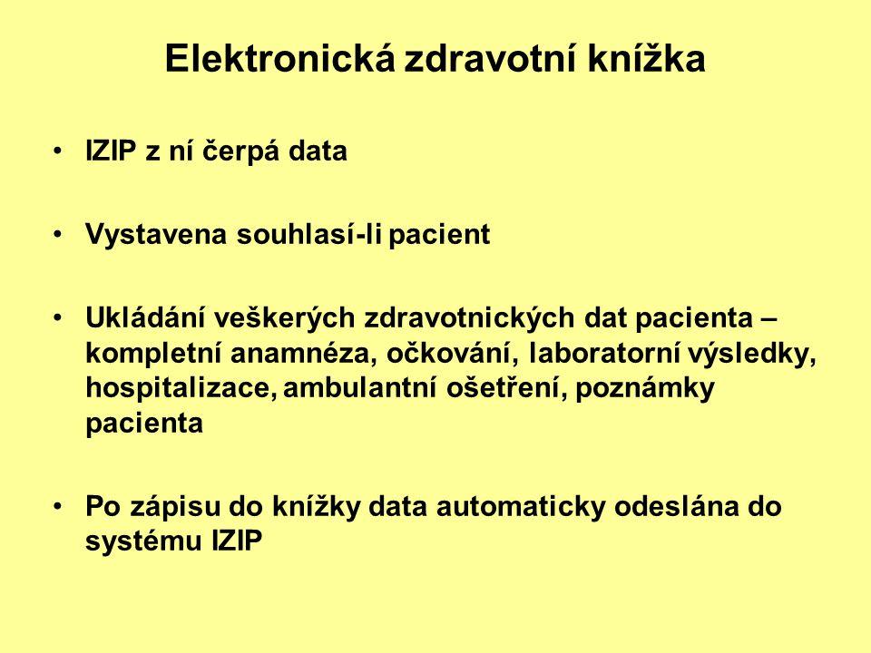 Elektronická zdravotní knížka IZIP z ní čerpá data Vystavena souhlasí-li pacient Ukládání veškerých zdravotnických dat pacienta – kompletní anamnéza,