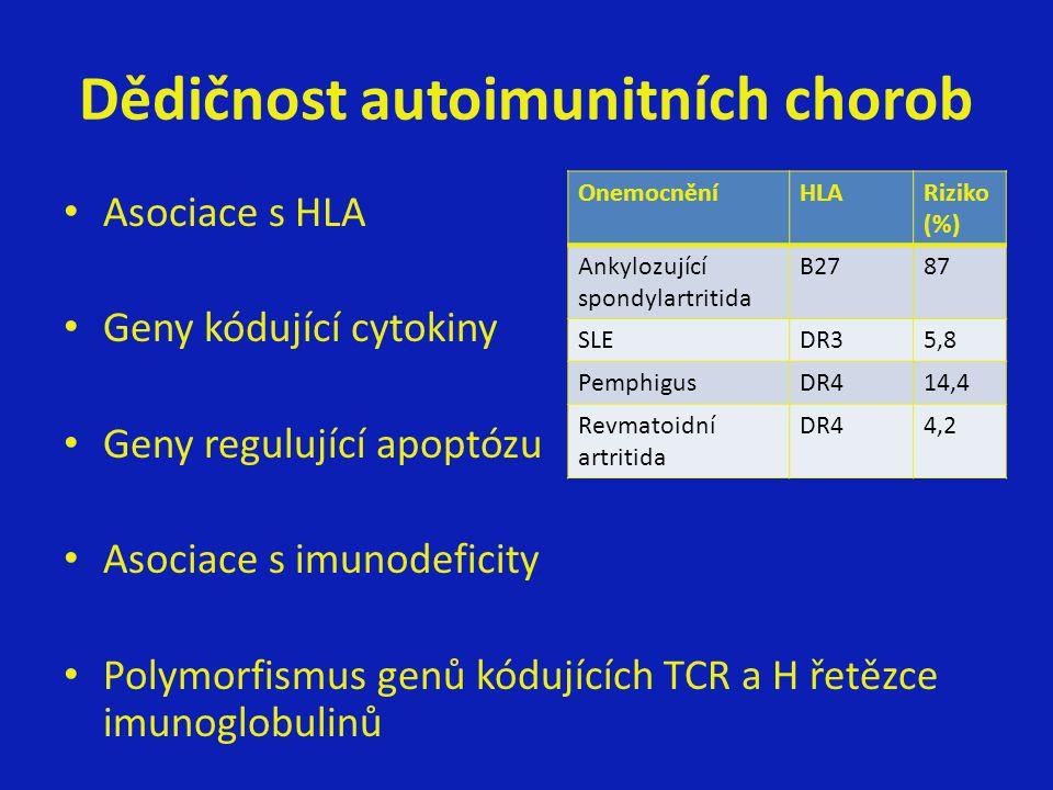 Dědičnost autoimunitních chorob Asociace s HLA Geny kódující cytokiny Geny regulující apoptózu Asociace s imunodeficity Polymorfismus genů kódujících