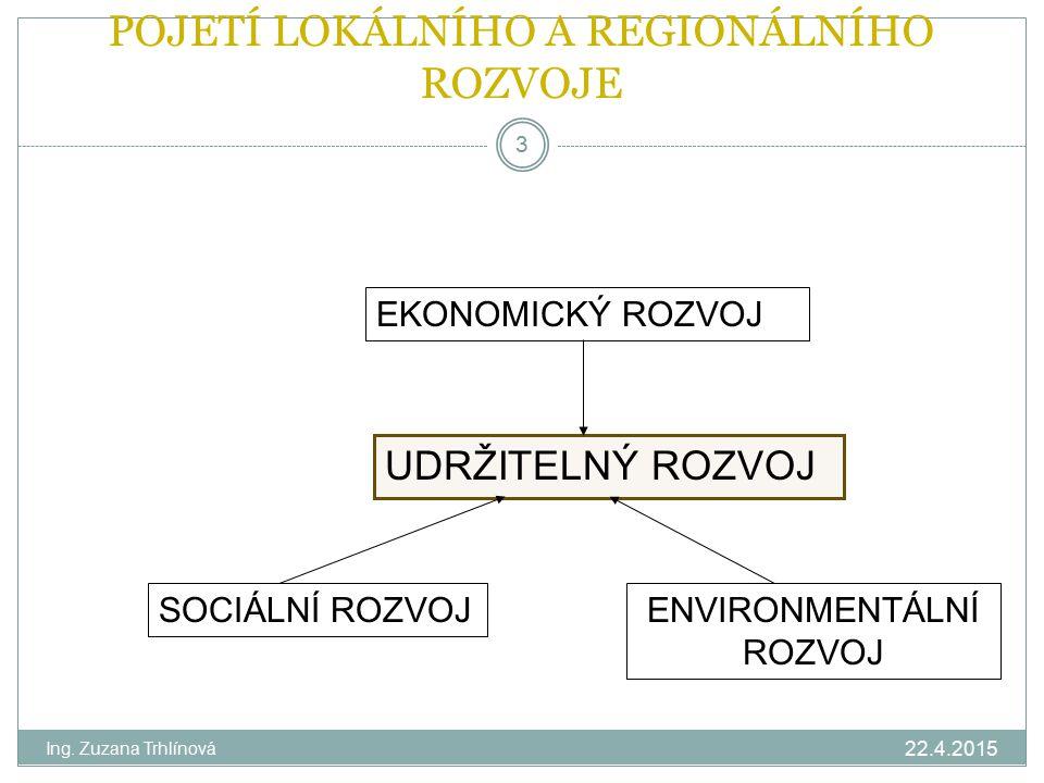 Význam municipalit a krajů v řízení rozvoje 22.4.2015 Ing.