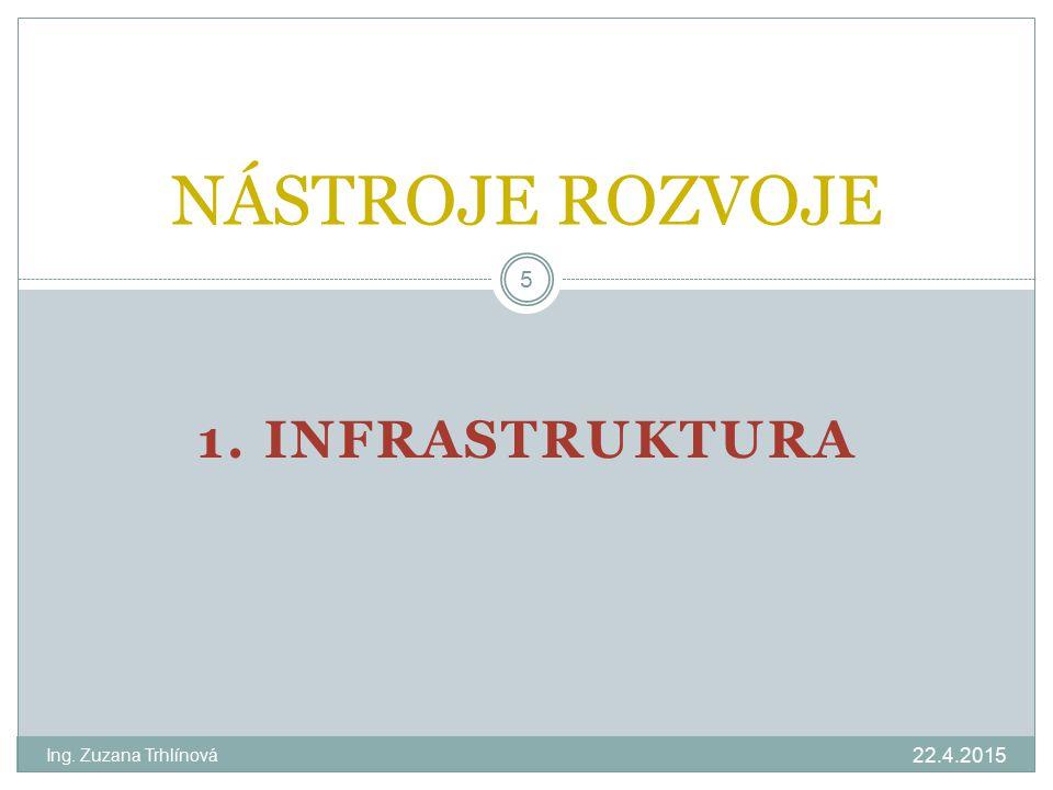 1. INFRASTRUKTURA 22.4.2015 Ing. Zuzana Trhlínová 5 NÁSTROJE ROZVOJE