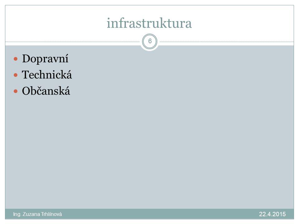 infrastruktura 22.4.2015 Ing. Zuzana Trhlínová 6 Dopravní Technická Občanská