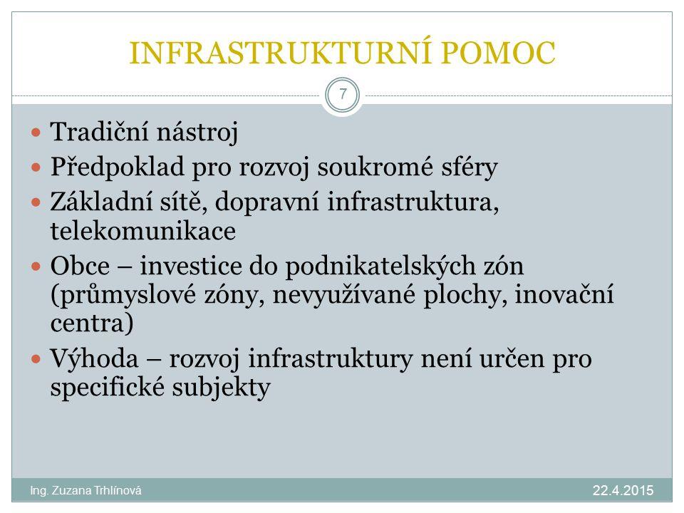 NEMOVITOSTNÍ POLITIKA 22.4.2015 Ing.